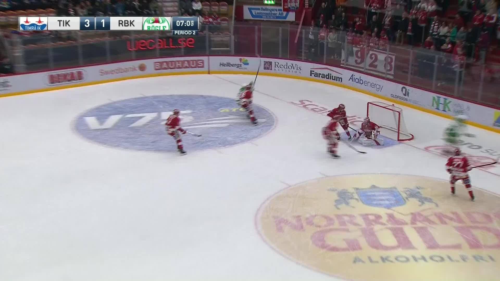 Timrå IK - Rögle BK 3-2