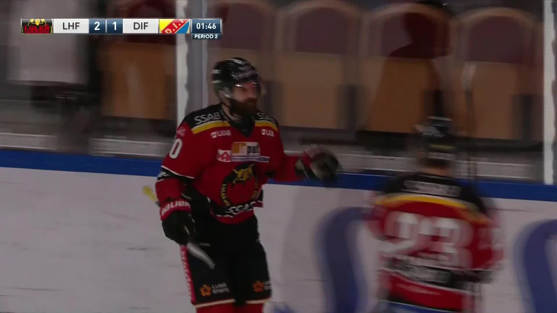 Luleå Hockey - Djurgården Hockey 2-1
