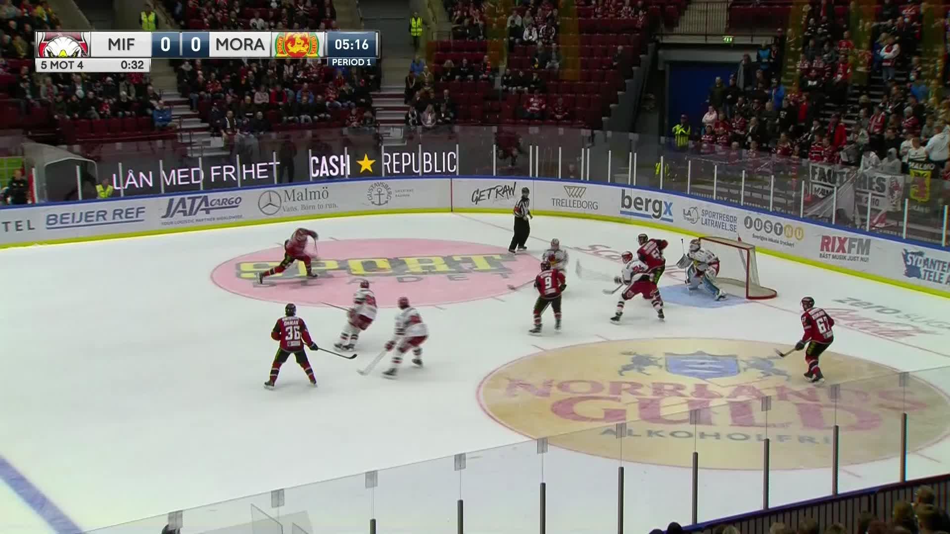 Malmö Redhawks - Mora IK 1-0