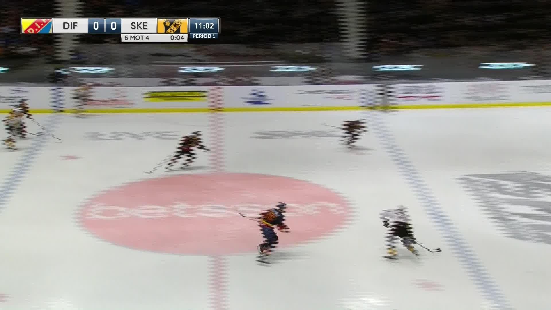Djurgården Hockey - Skellefteå AIK 0-1