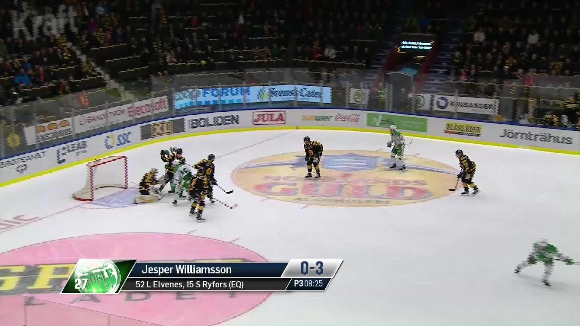 Skellefteå AIK - Rögle BK 0-3