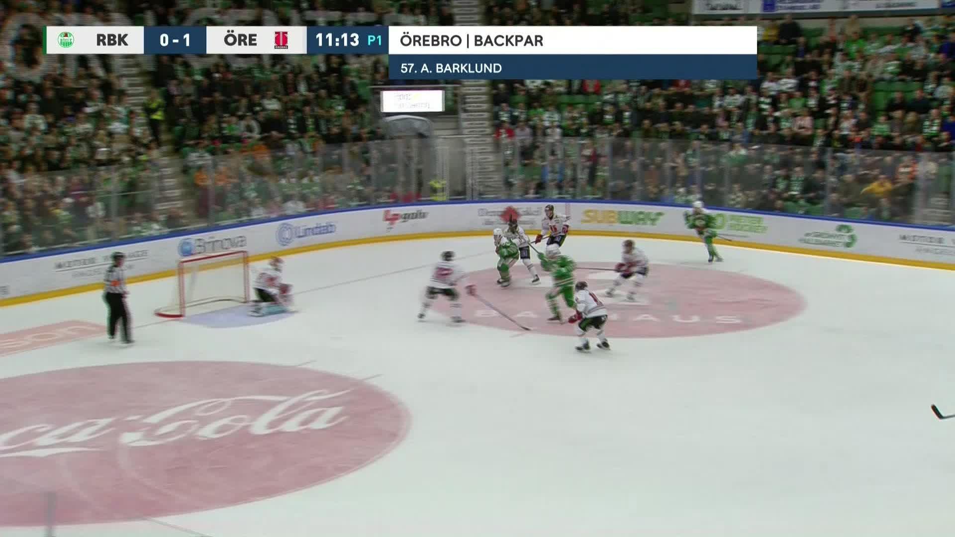 Rögle BK - Örebro Hockey 1-1