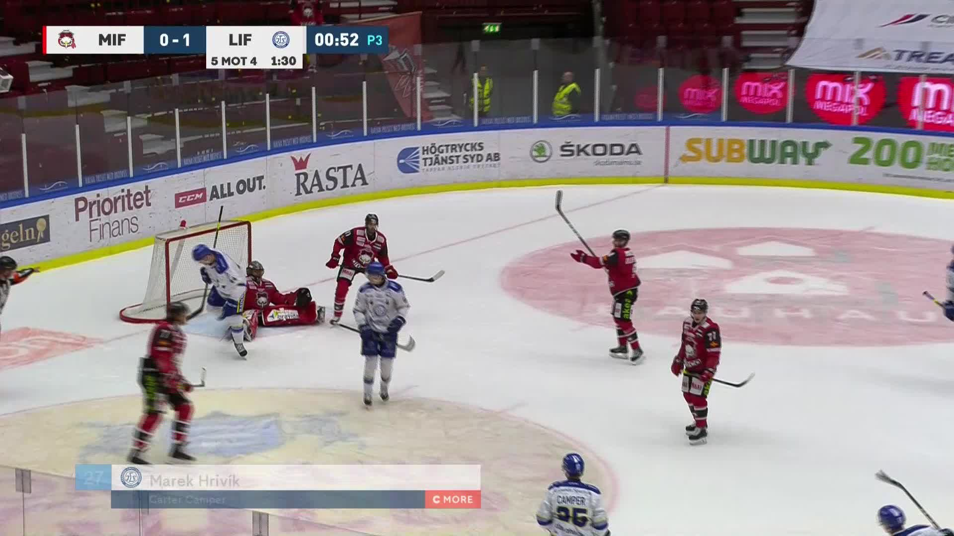 Malmö Redhawks - Leksands IF 0-1