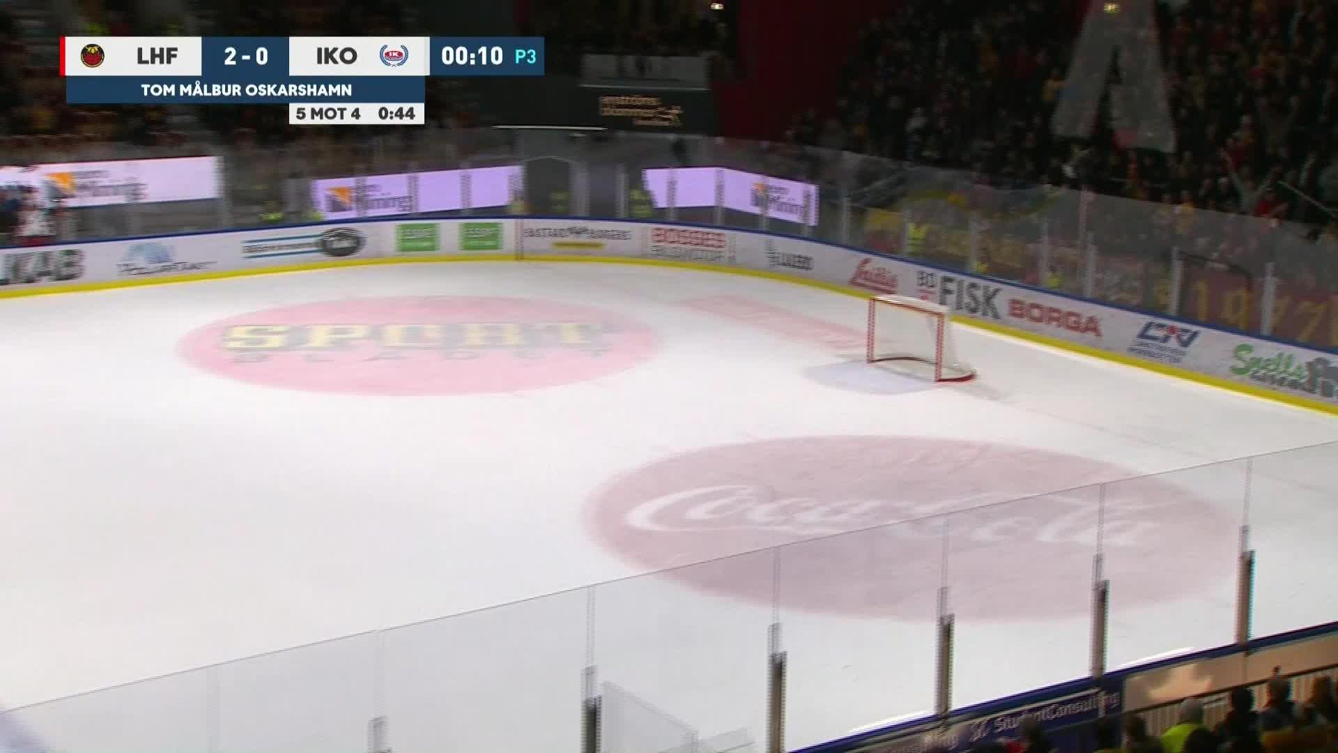 Luleå Hockey - IK Oskarshamn 3-0