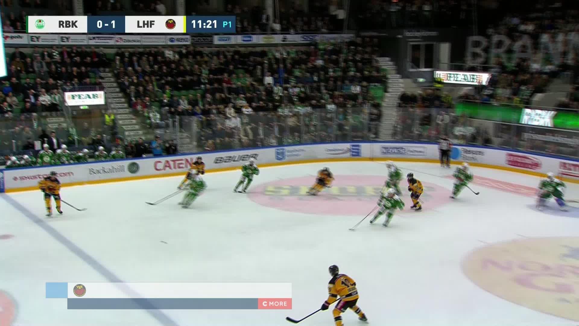Rögle BK - Luleå Hockey 0-2