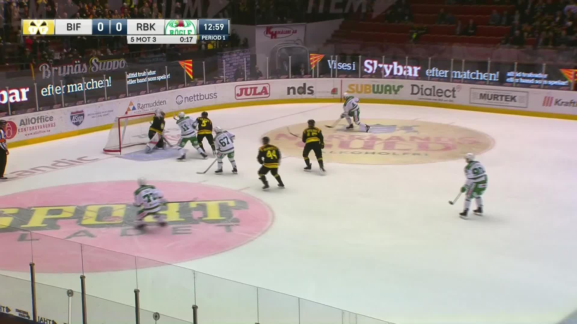 Brynäs IF - Rögle BK 0-1