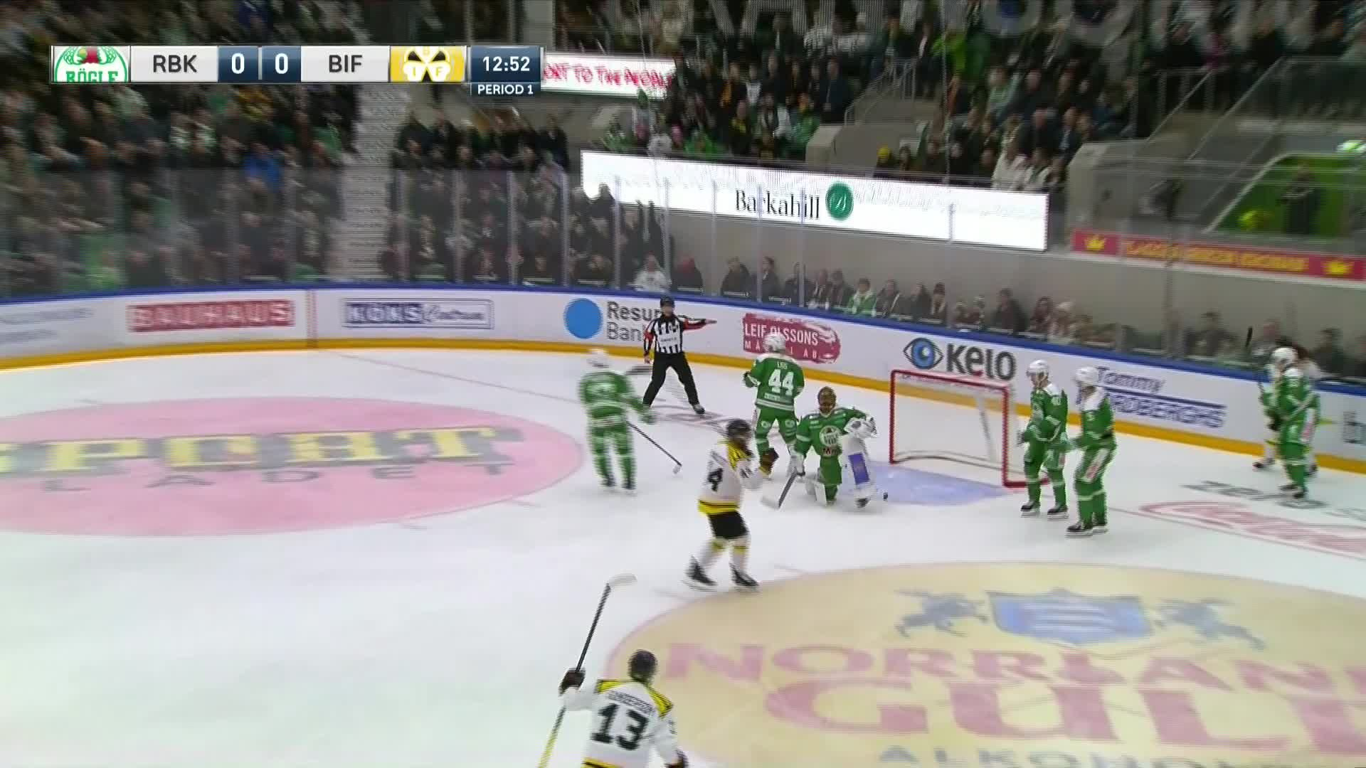 Rögle BK - Brynäs IF 0-1