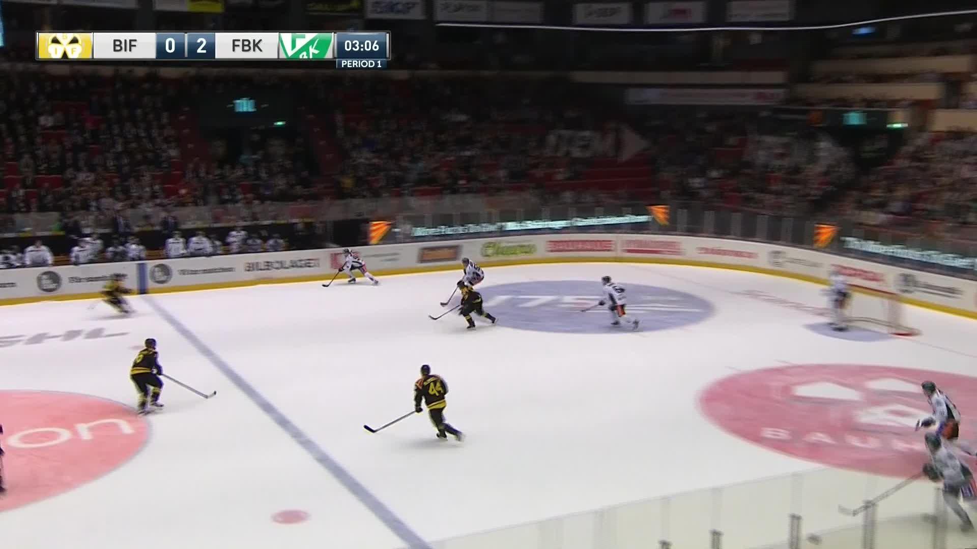 Brynäs IF - Färjestad BK 0-3
