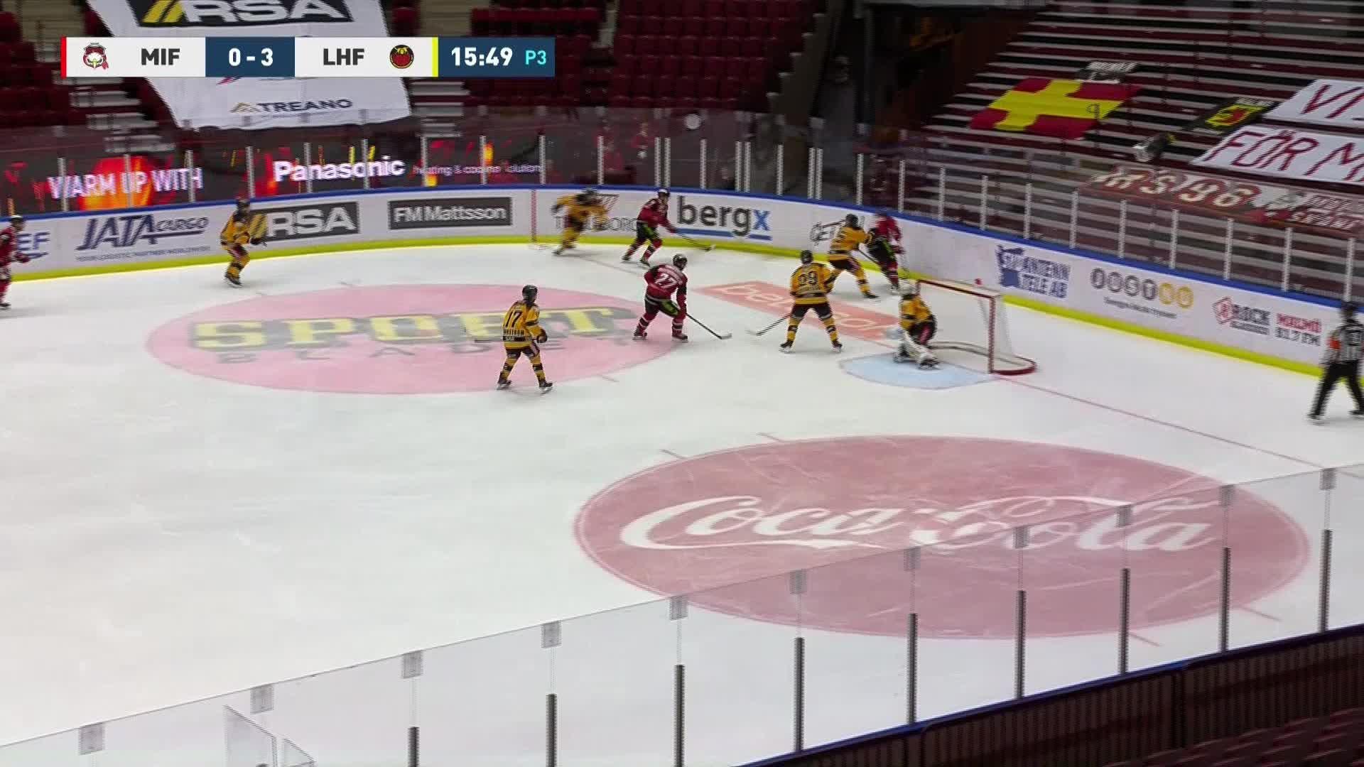 Malmö Redhawks - Luleå Hockey 1-3