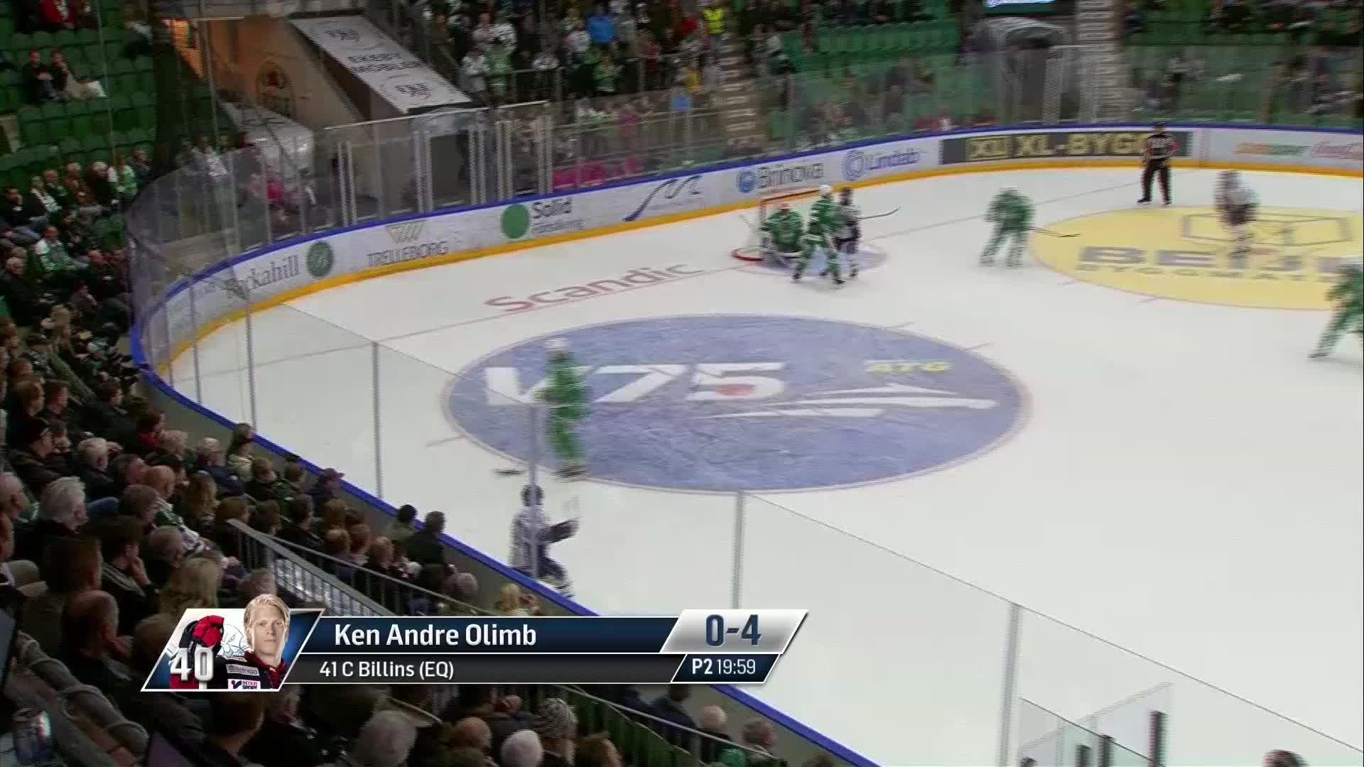 Rögle BK - Linköping HC 0-4