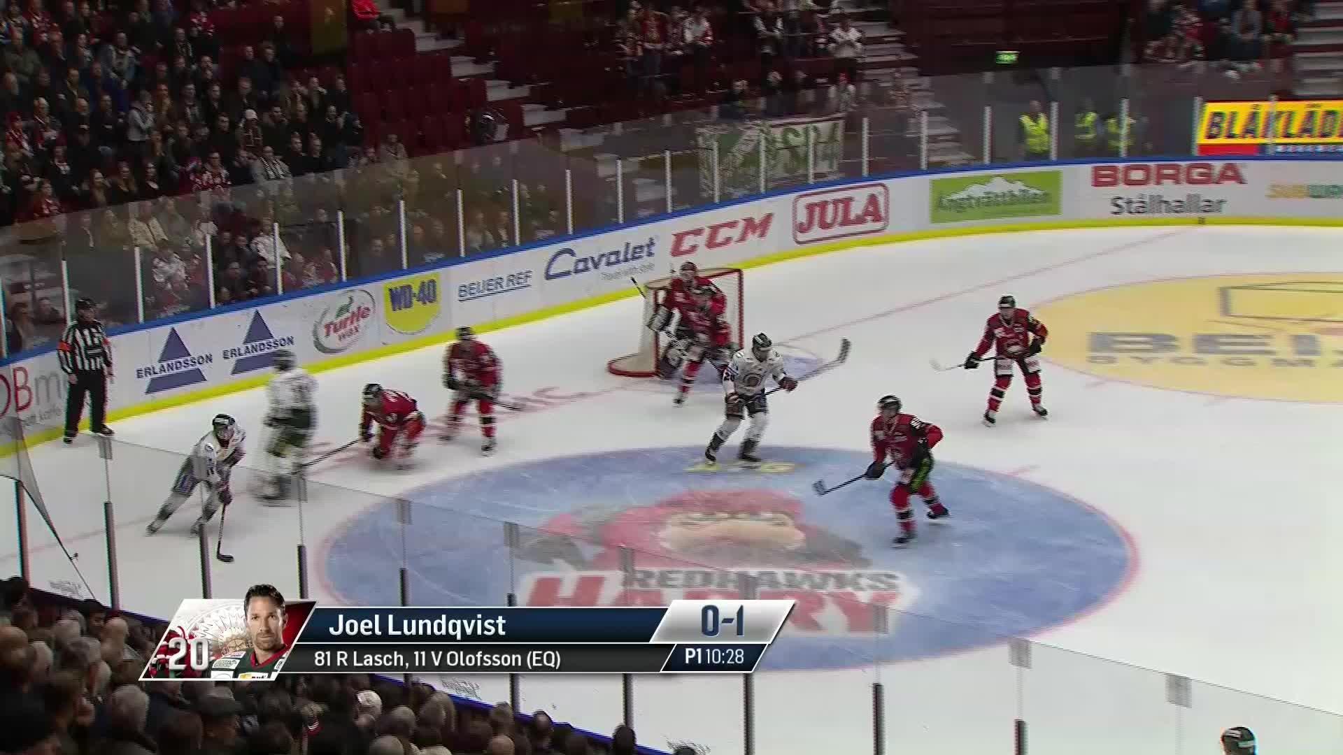 Malmö Redhawks - Frölunda HC 0-1