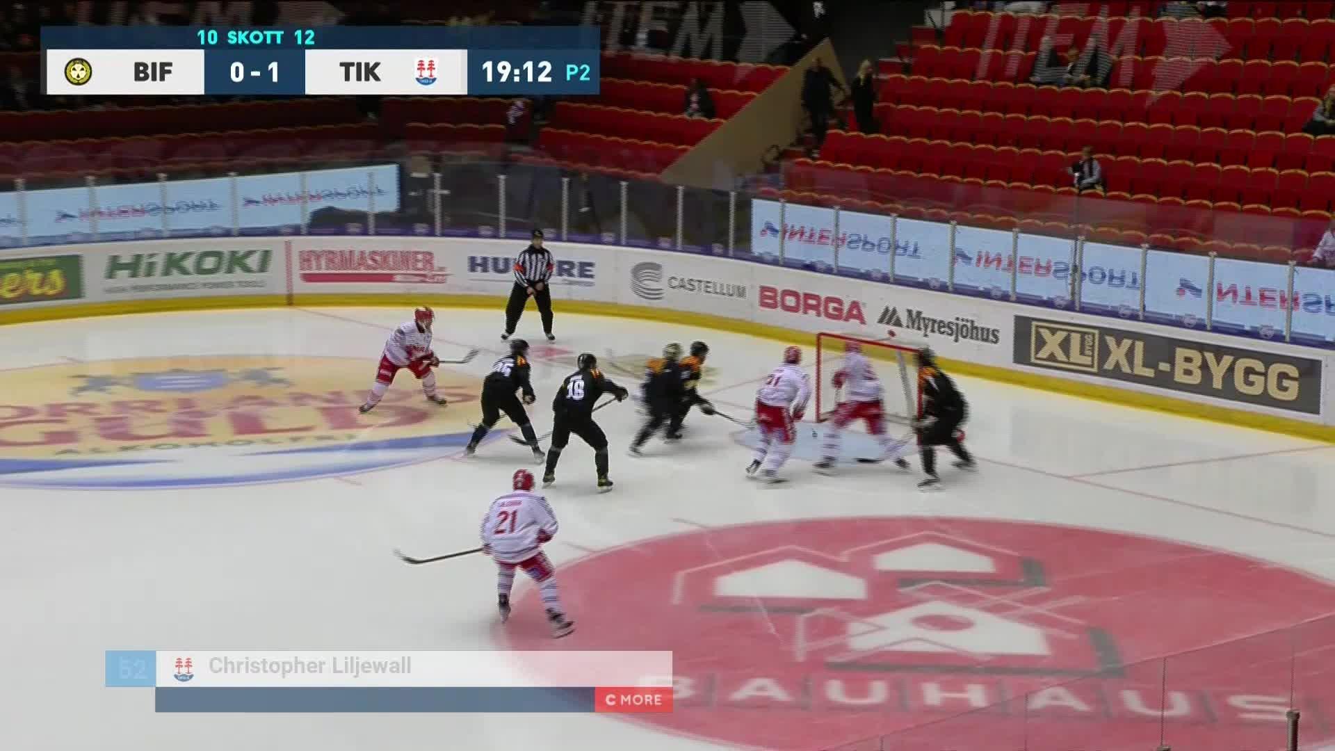 Brynäs IF -  0-2