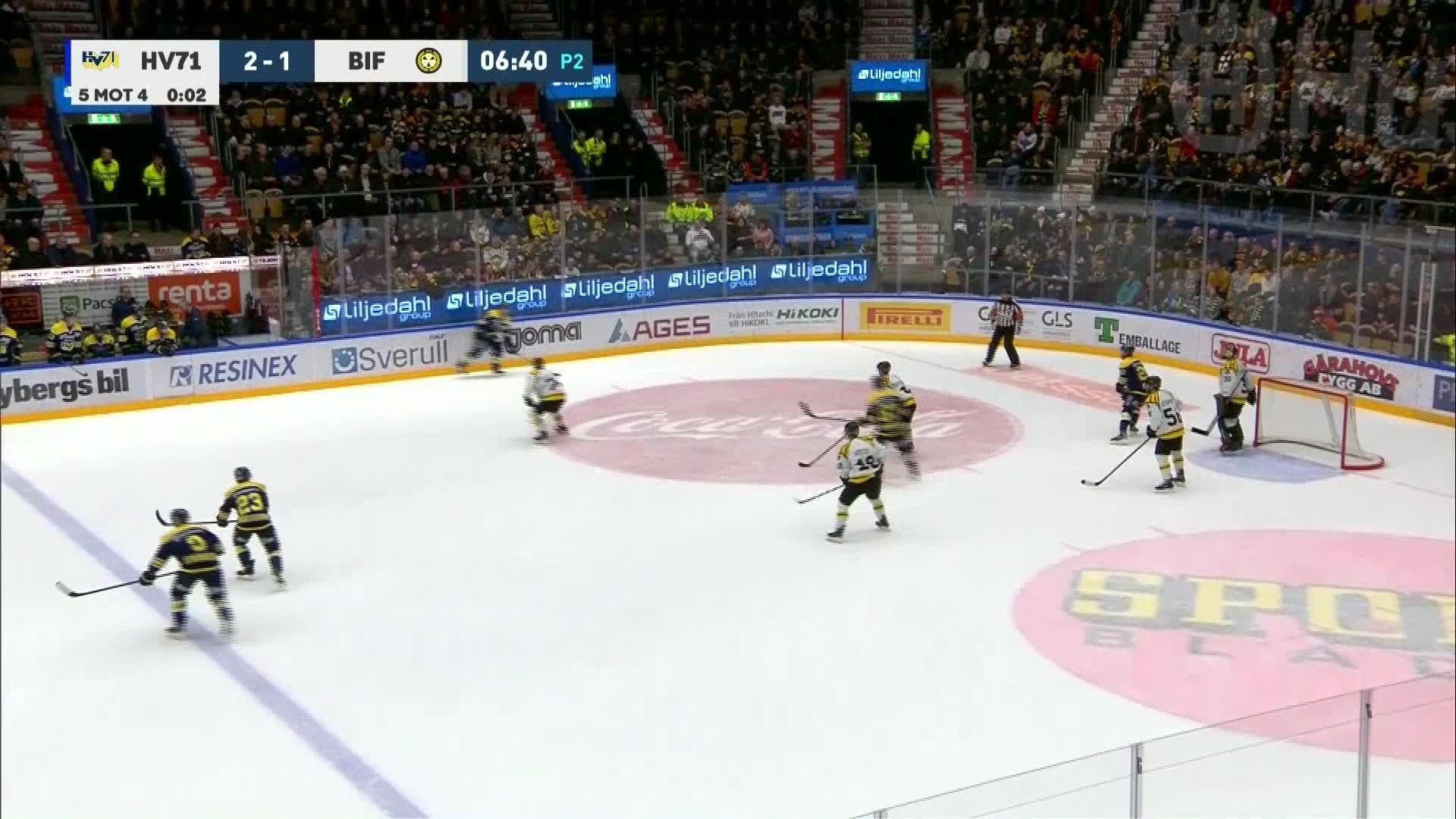 HV71 - Brynäs IF 2-2