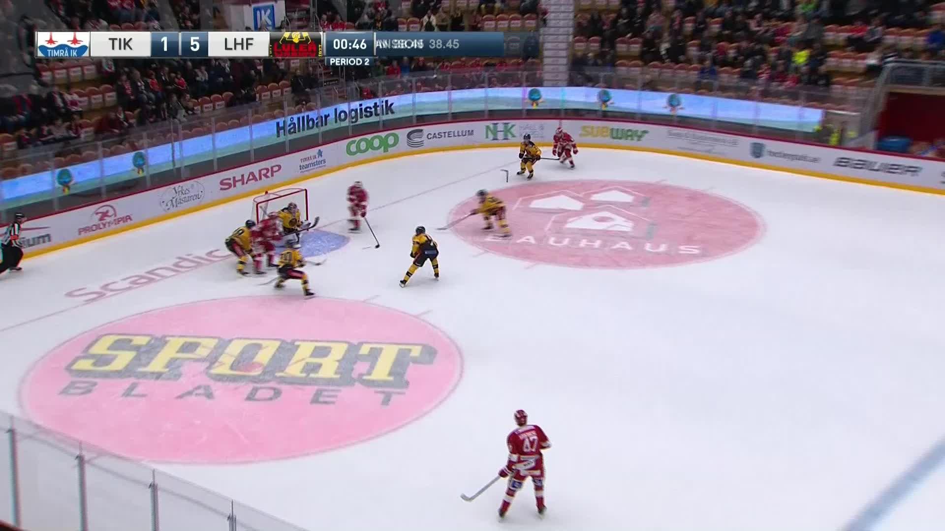 Timrå IK - Luleå Hockey 2-5