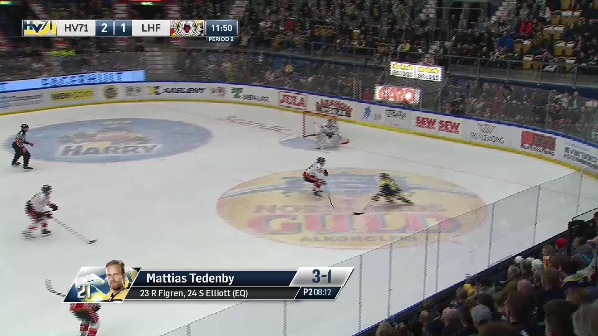 HV71 - Luleå Hockey 3-1