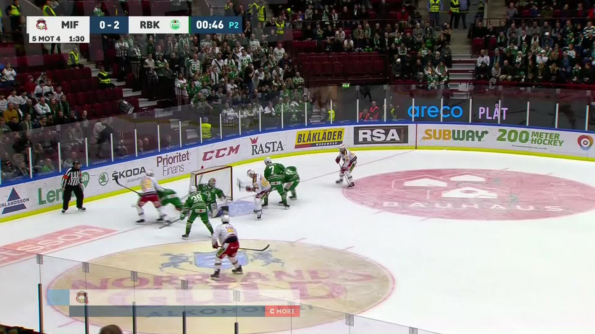Malmö Redhawks - Rögle BK 1-2