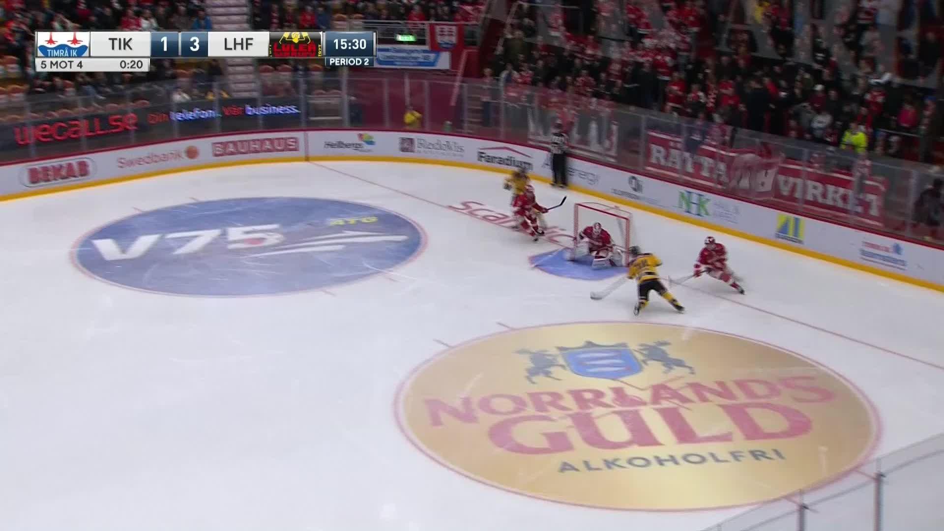 Timrå IK - Luleå Hockey 1-4