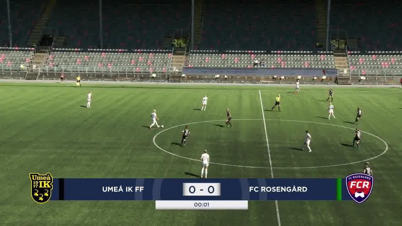 Highlights: Umeå IK – Rosengård 19 juli