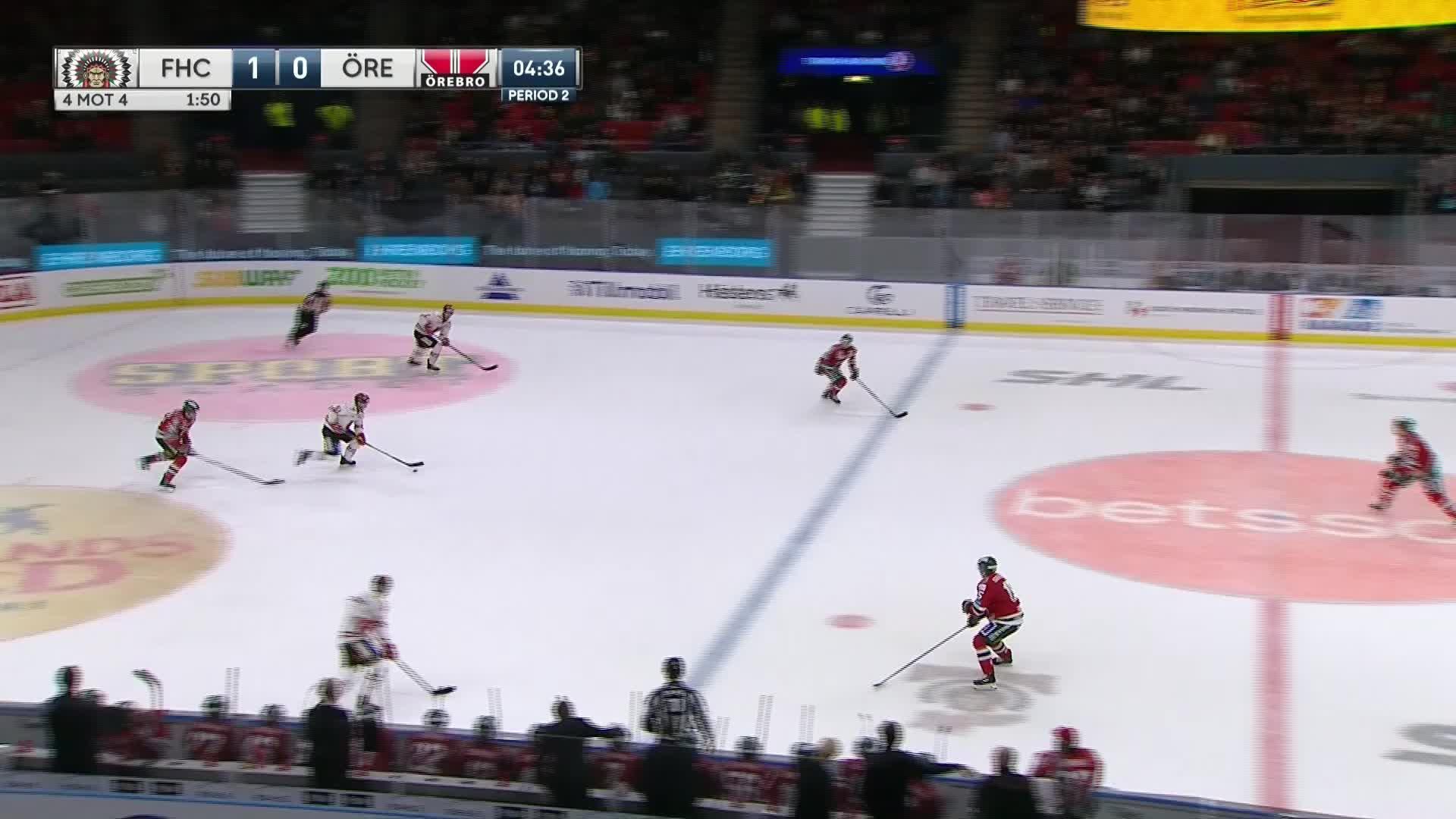 Frölunda HC - Örebro Hockey 1-1