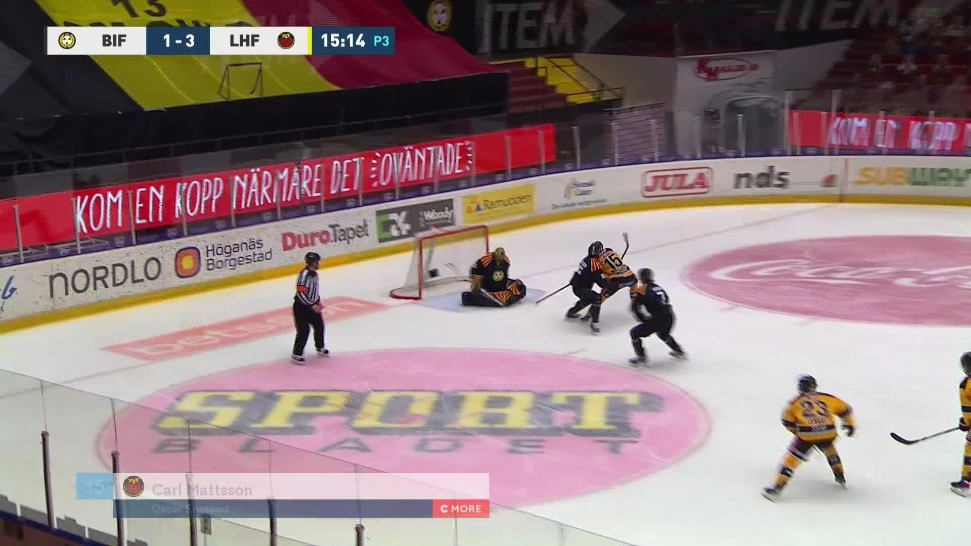 Brynäs IF - Luleå Hockey 1-4