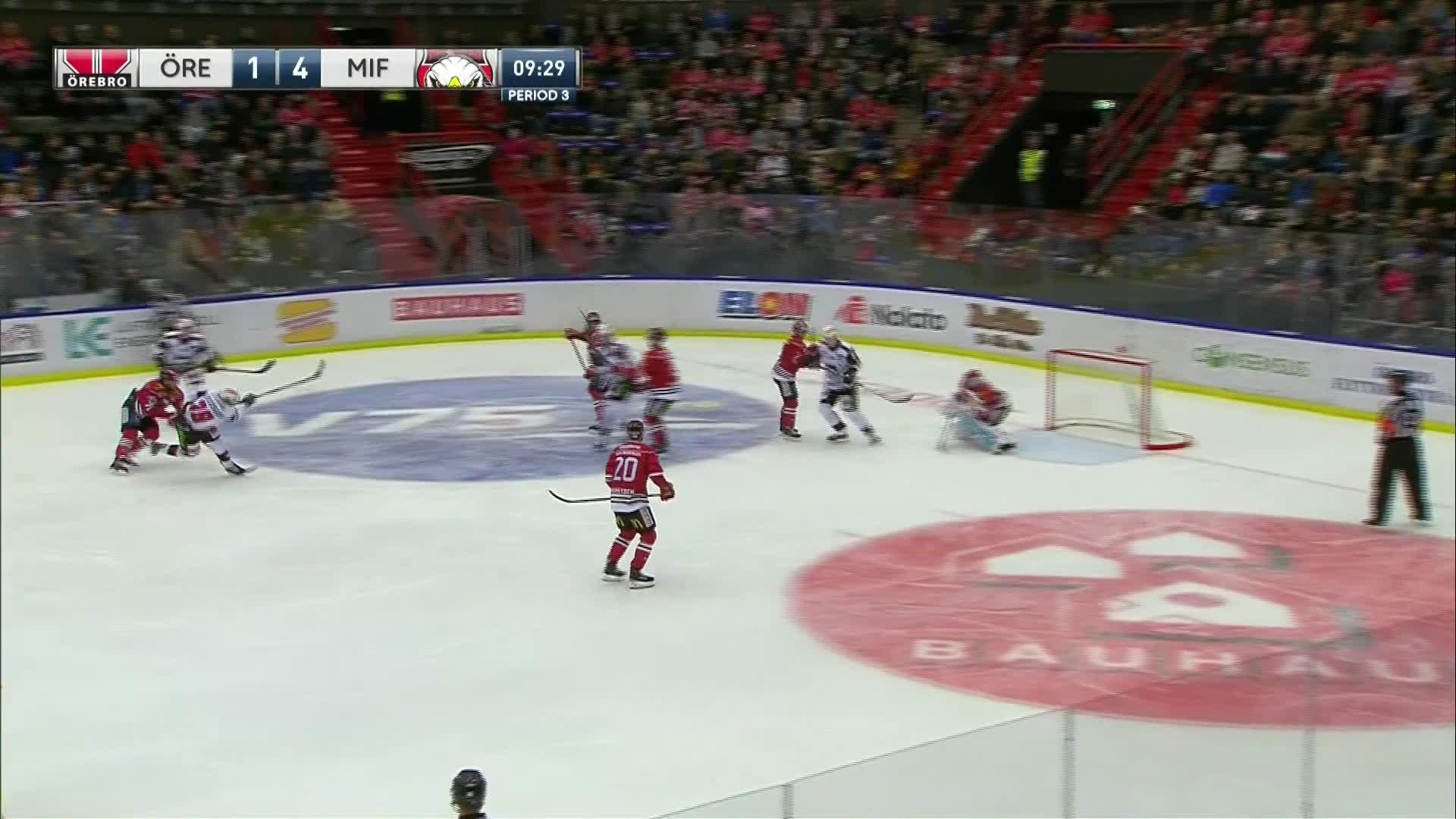 Örebro Hockey - Malmö Redhawks 1-5