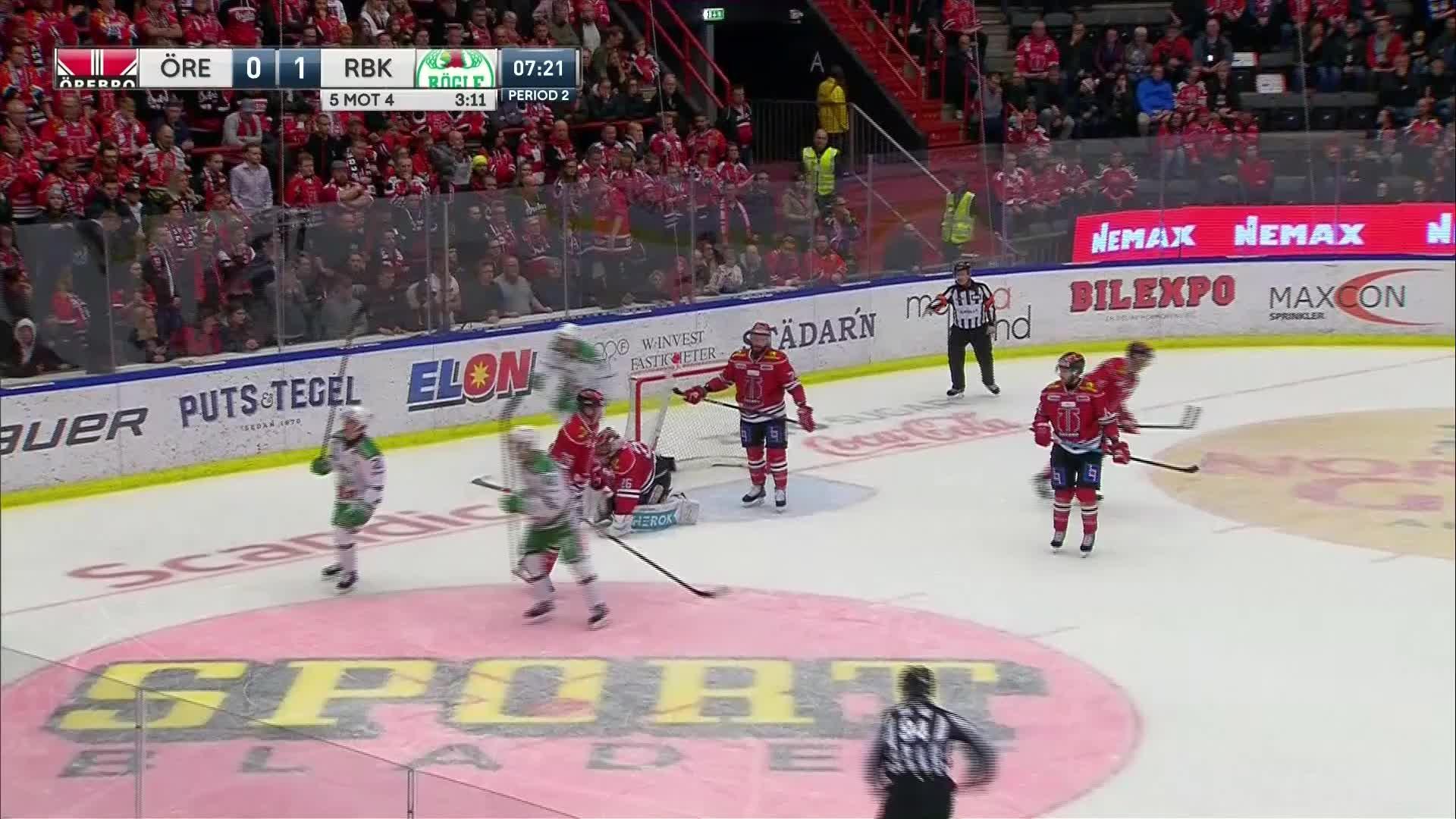 Örebro Hockey - Rögle BK 0-2
