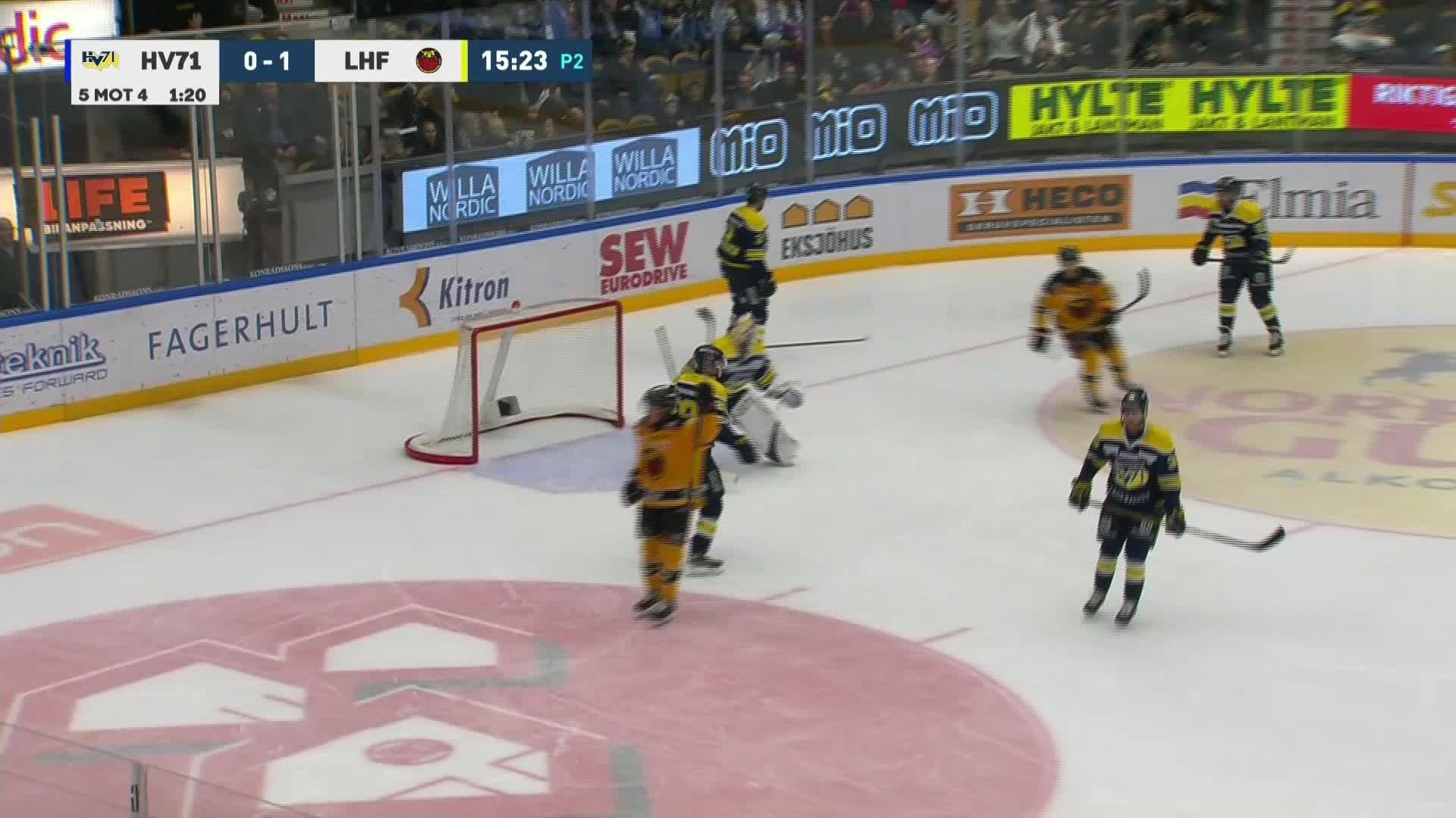 HV71 - Luleå Hockey 0-2