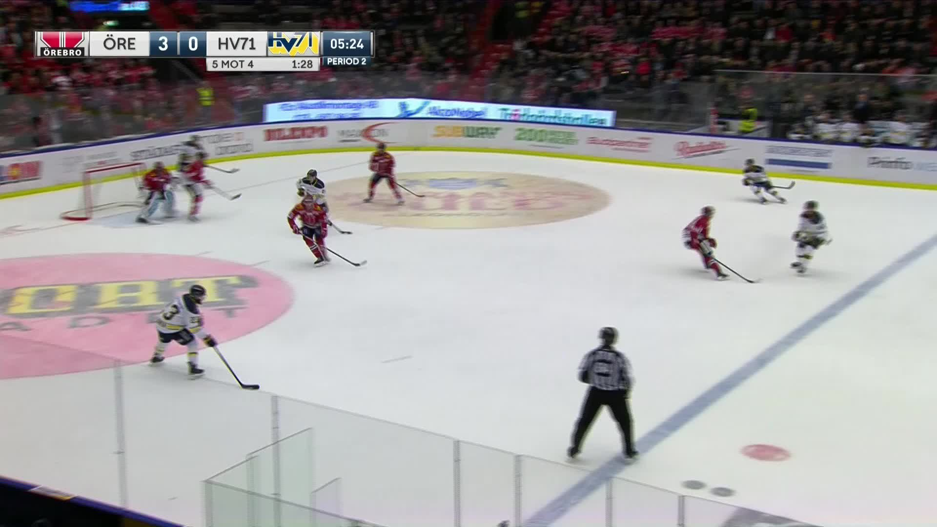 Örebro Hockey - HV71 3-1