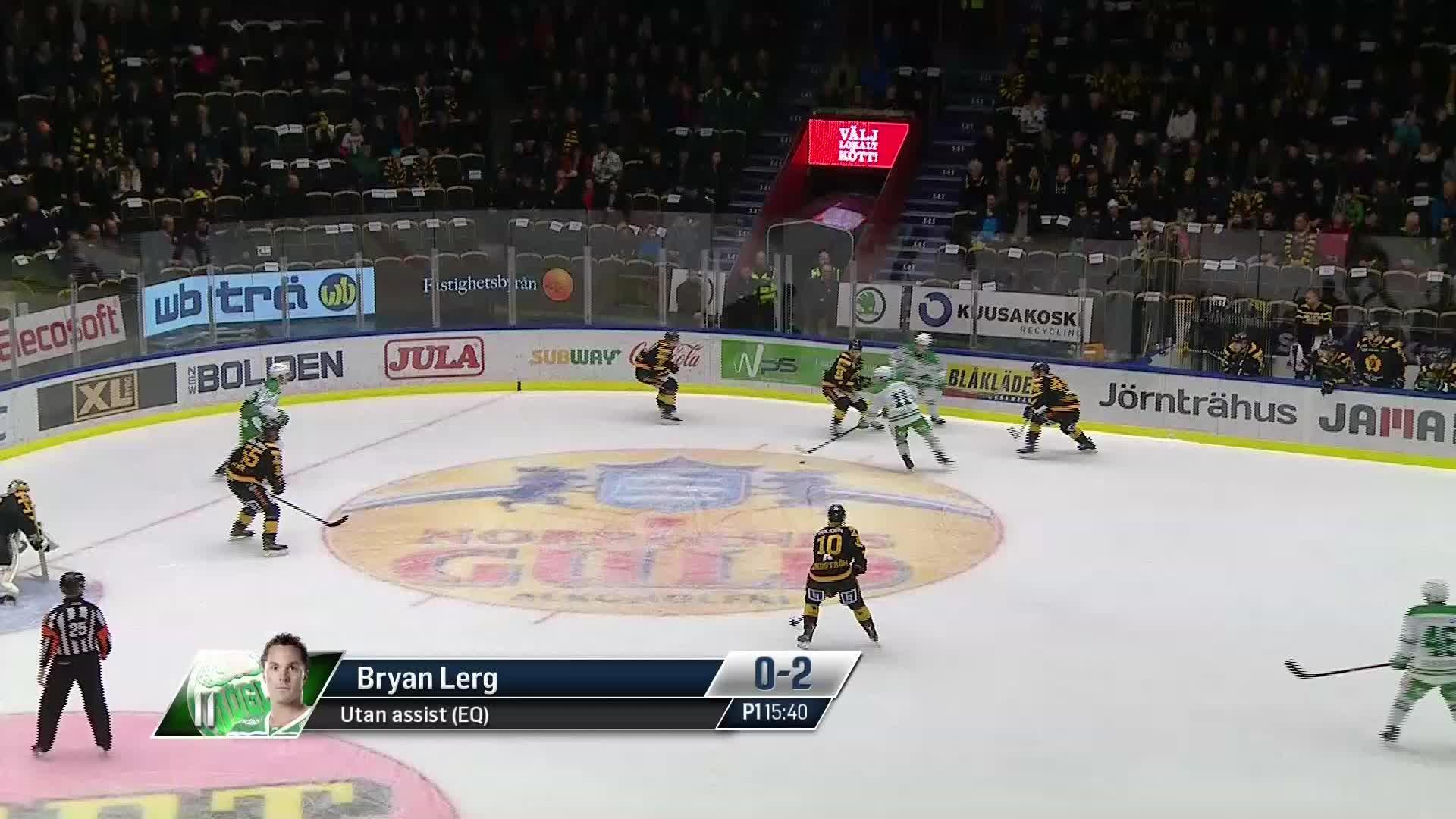Skellefteå AIK - Rögle BK 0-2