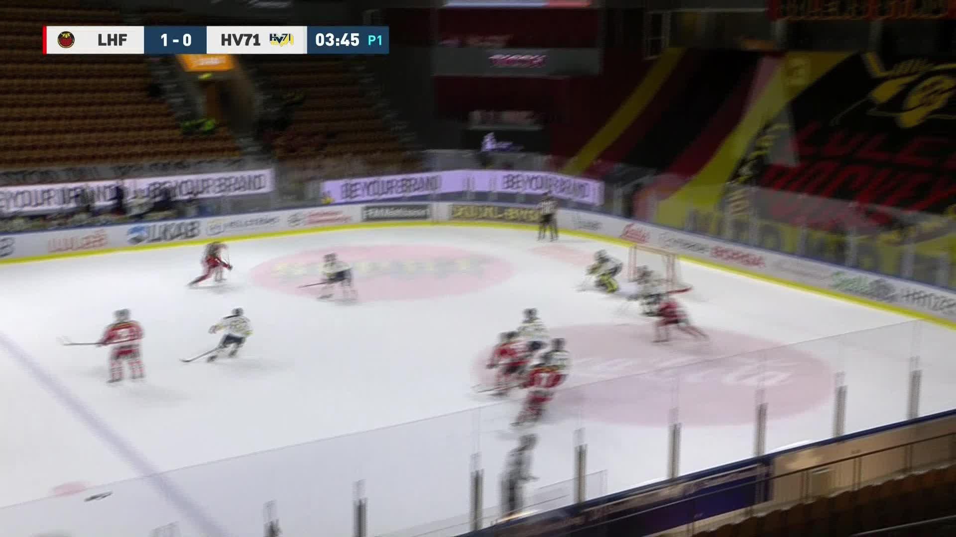 Luleå Hockey - HV71 2-0