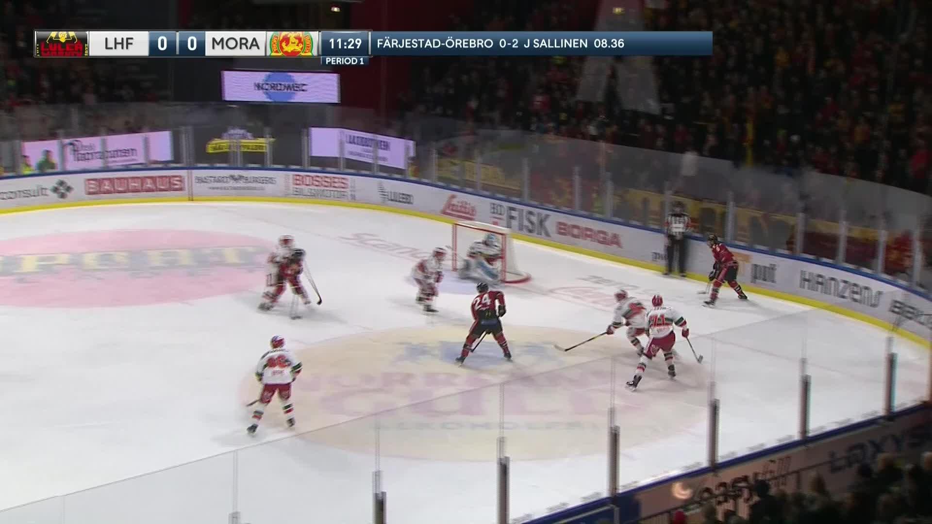 Luleå Hockey - Mora IK 1-0