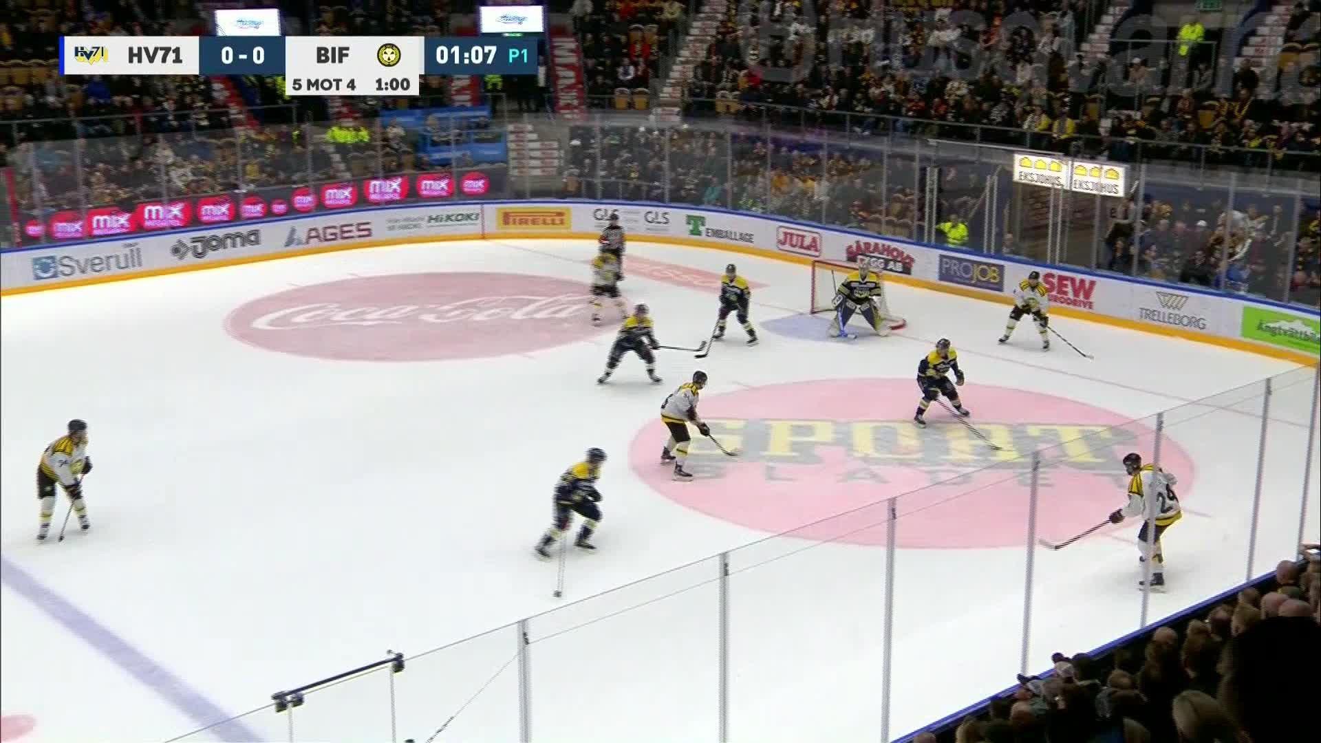 HV71 - Brynäs IF 0-1