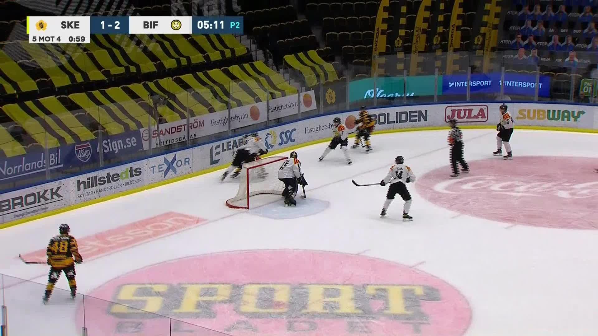 Skellefteå AIK - Brynäs IF 2-2