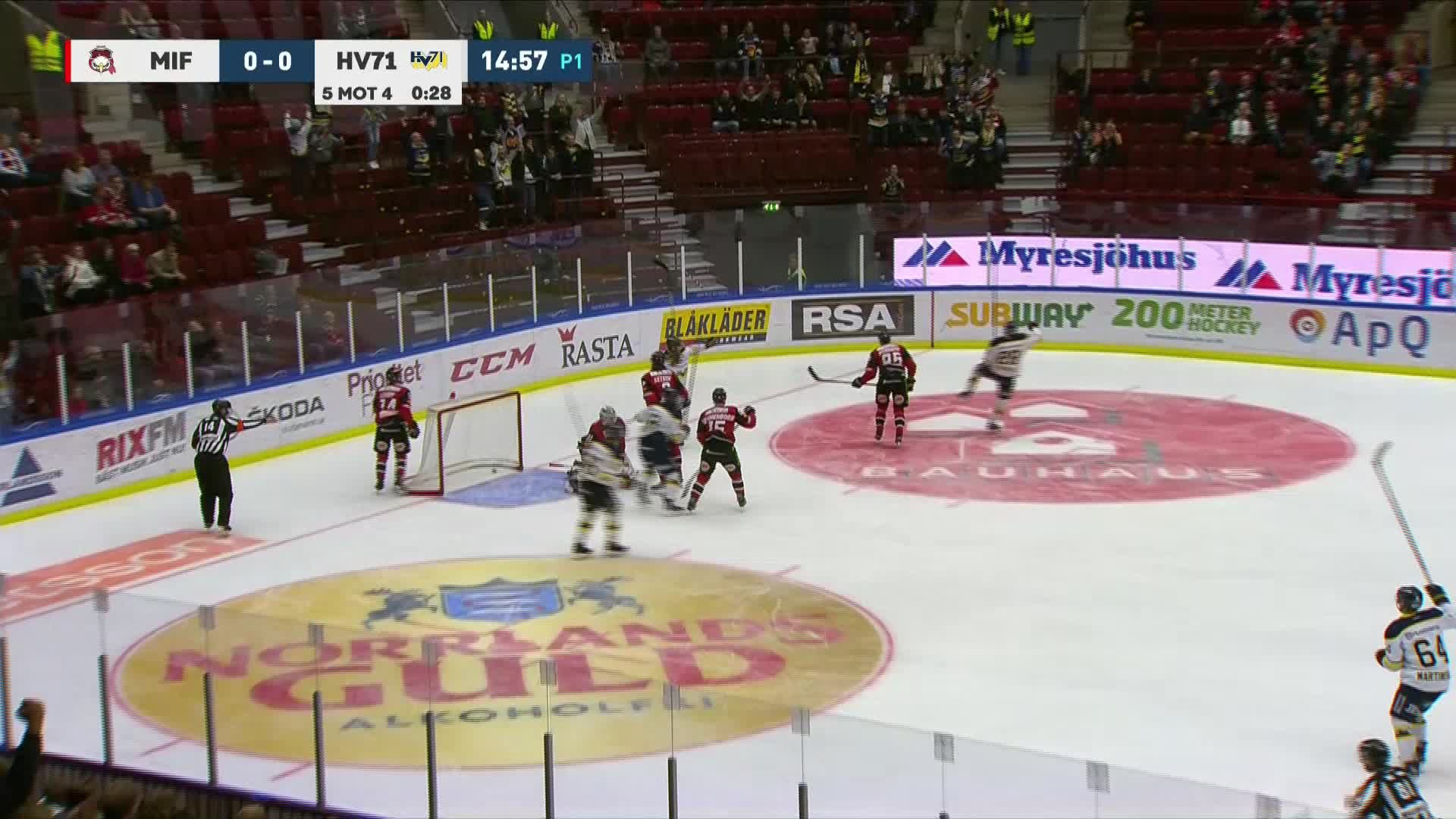 Malmö Redhawks - HV71 0-1