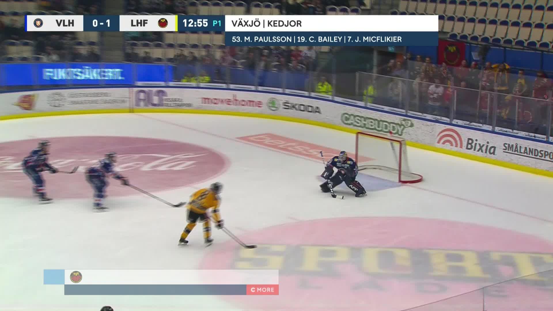 Växjö Lakers - Luleå Hockey 0-2