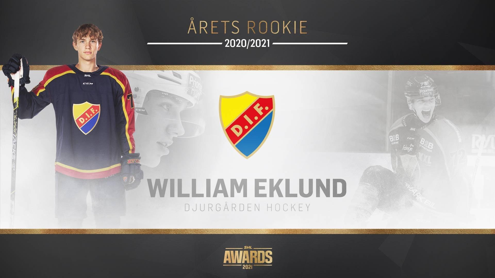 Årets rookie William Eklund