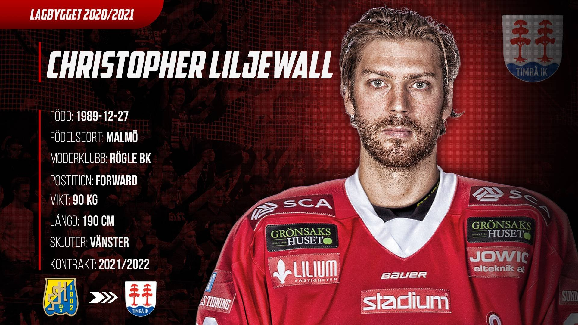 Christopher Liljewall highlights