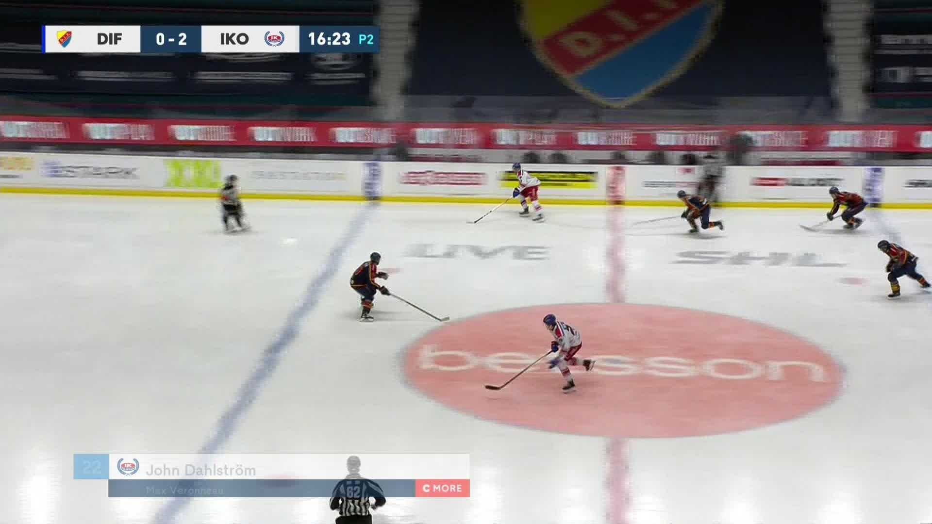 Djurgården Hockey - IK Oskarshamn 0-3