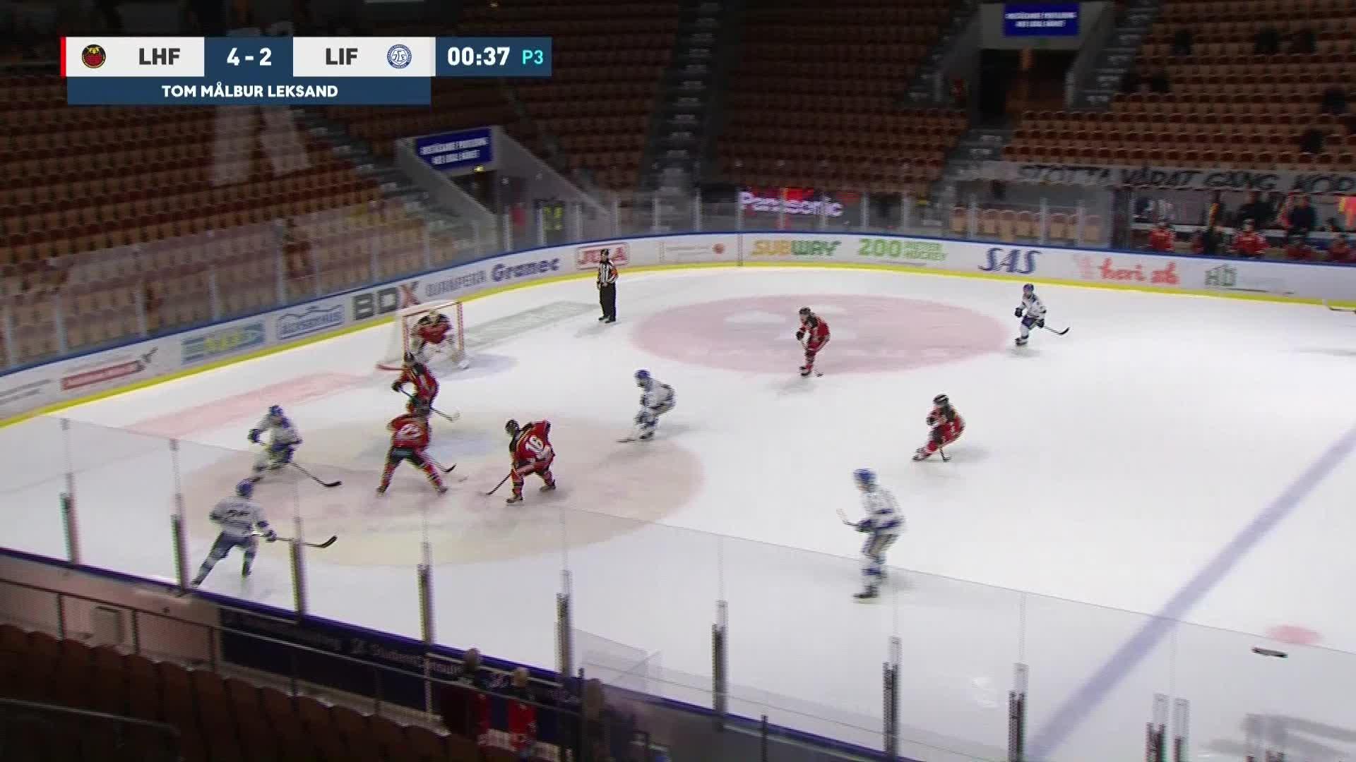 Luleå Hockey - Leksands IF 5-2
