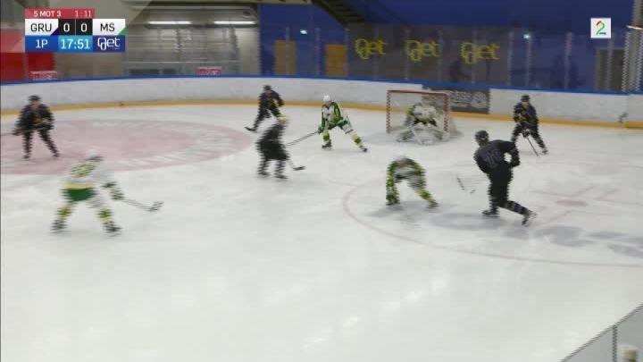 Grüner Hockey - Manglerud Star 19 januar 2020
