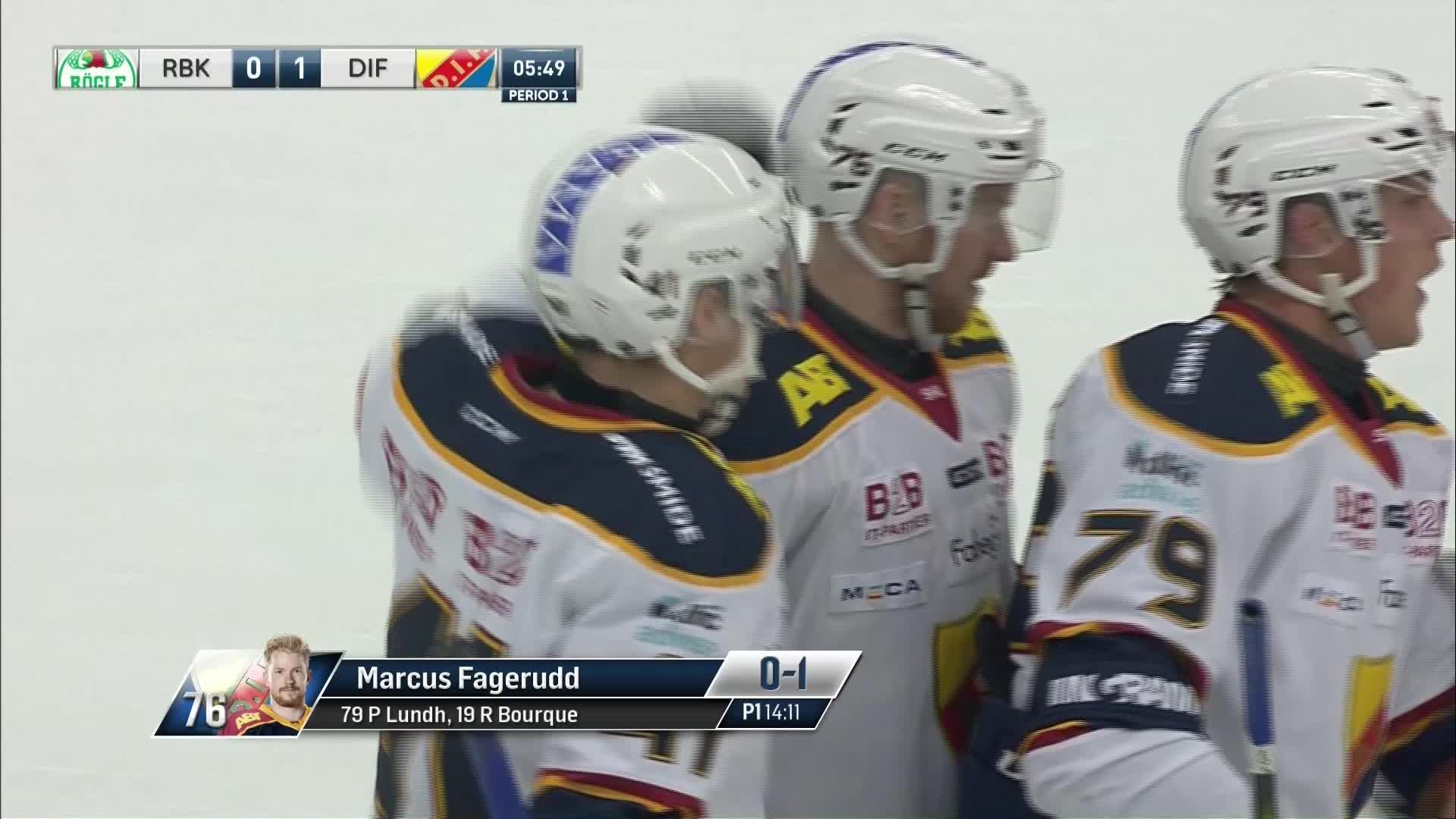 Rögle BK - Djurgården Hockey 0-1