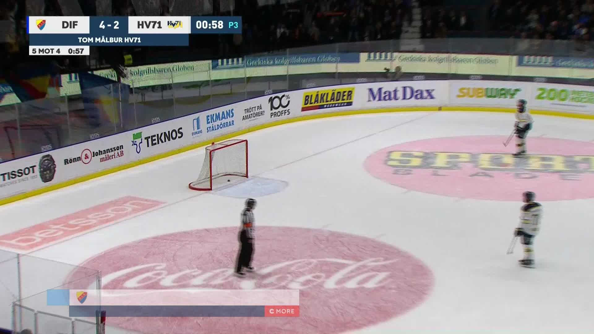 Djurgården Hockey - HV71 5-2