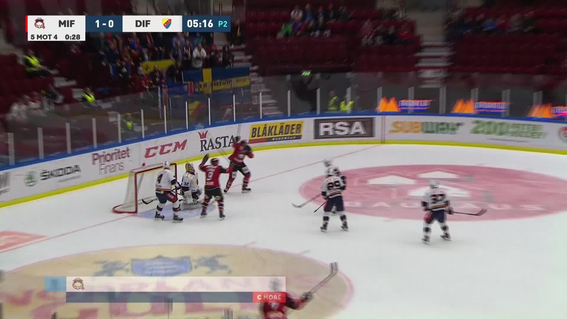 Malmö Redhawks - Djurgården Hockey 2-0