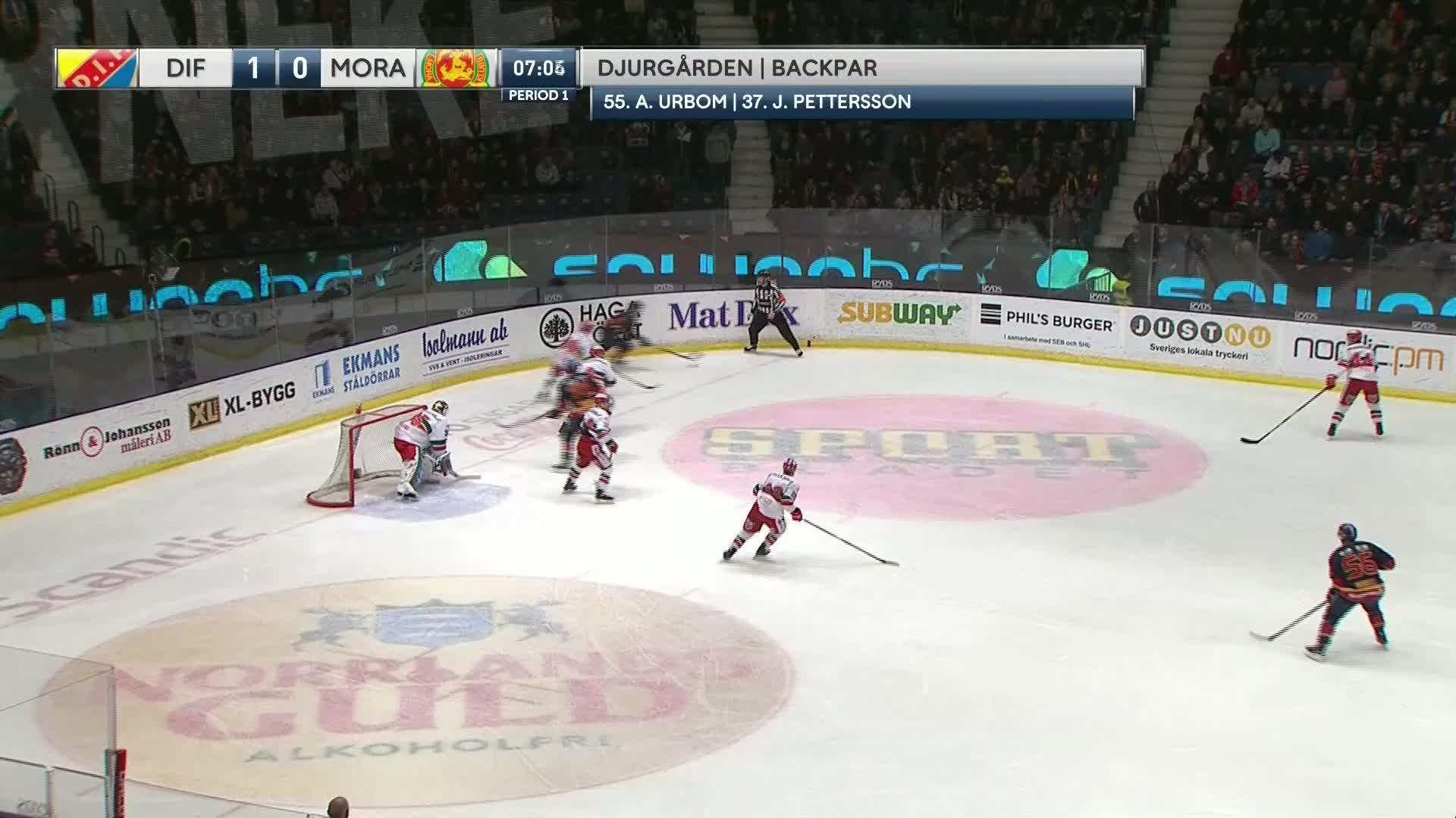 Djurgården Hockey - Mora IK 2-0