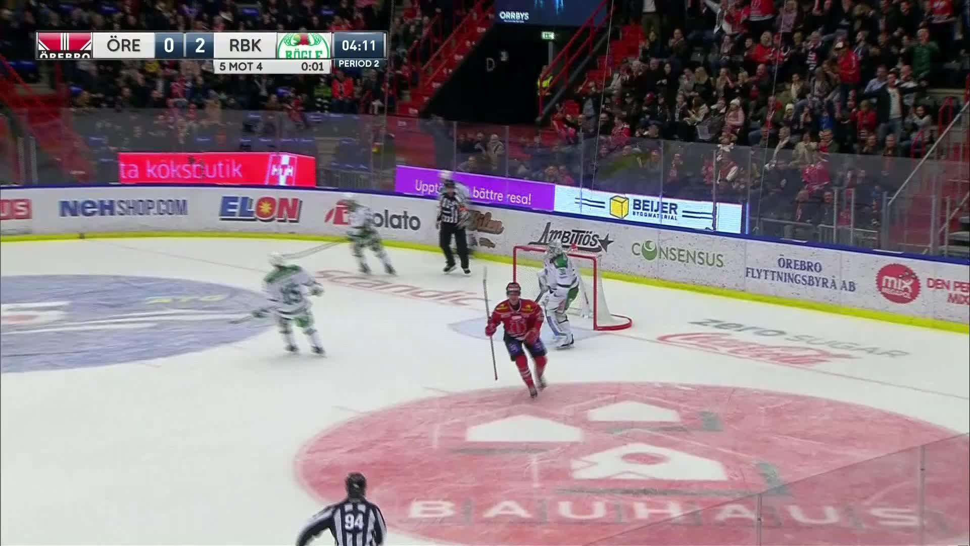 Örebro Hockey - Rögle BK 1-2