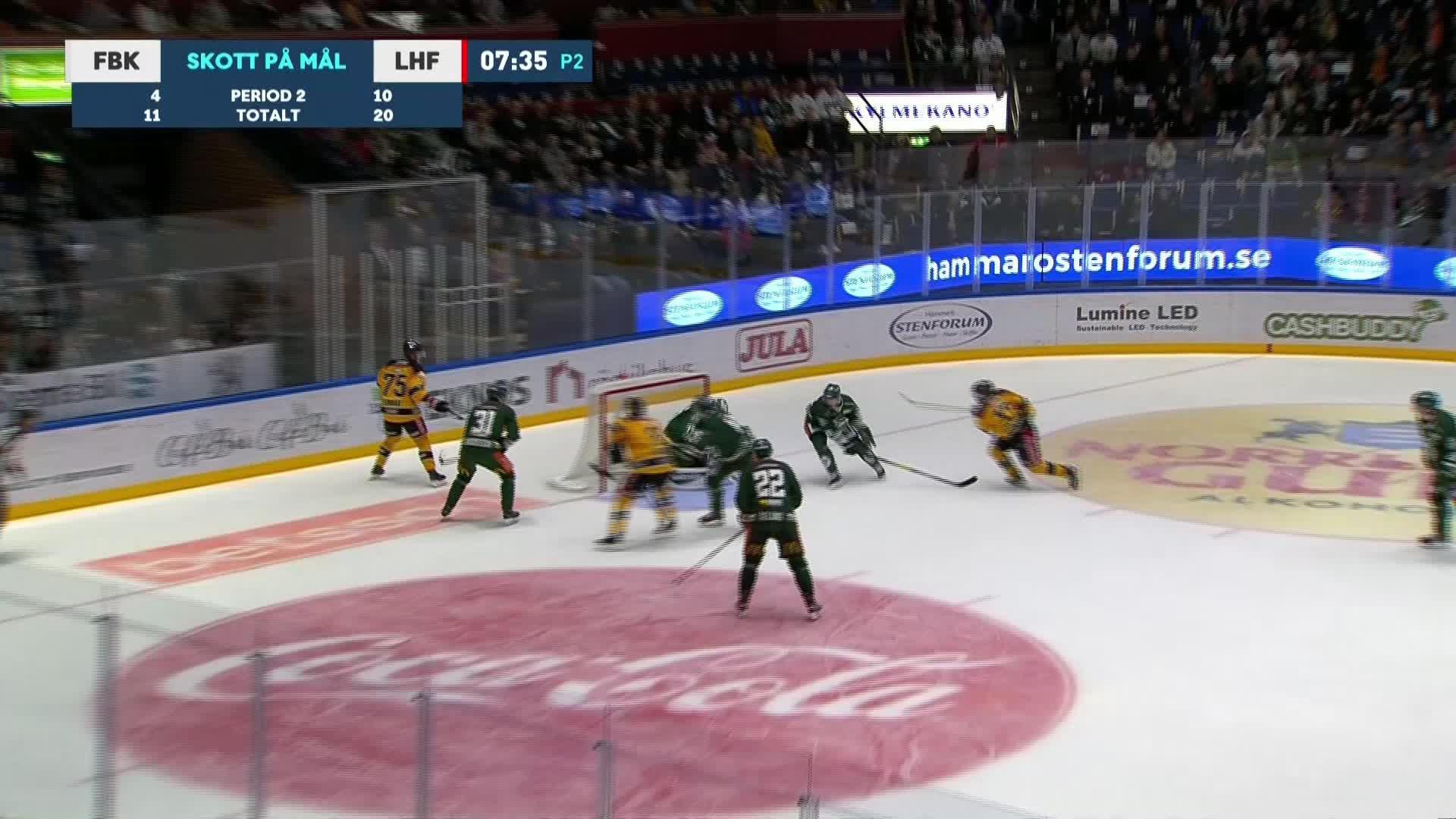 Färjestad BK - Luleå Hockey 1-2