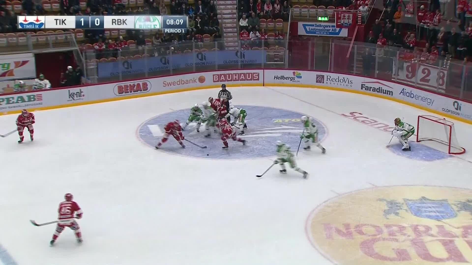 Timrå IK - Rögle BK 2-0