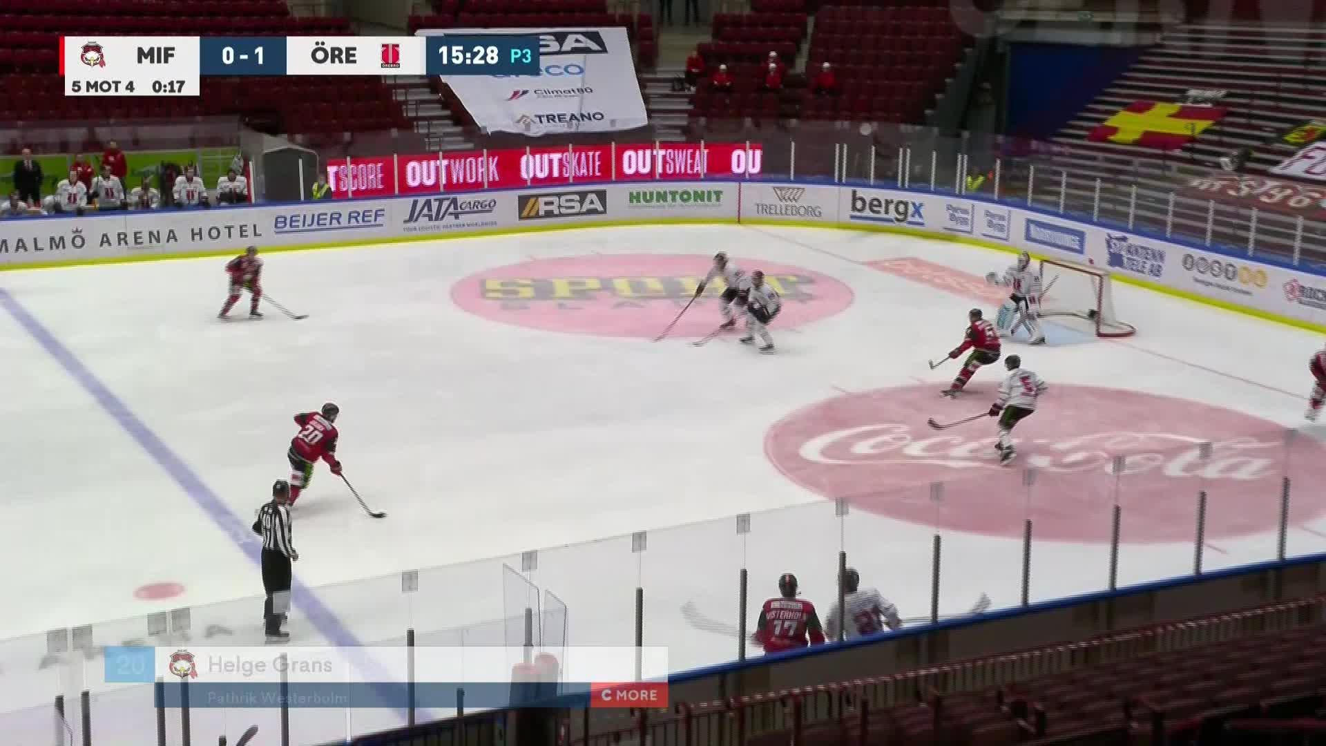 Malmö Redhawks - Örebro Hockey 1-1