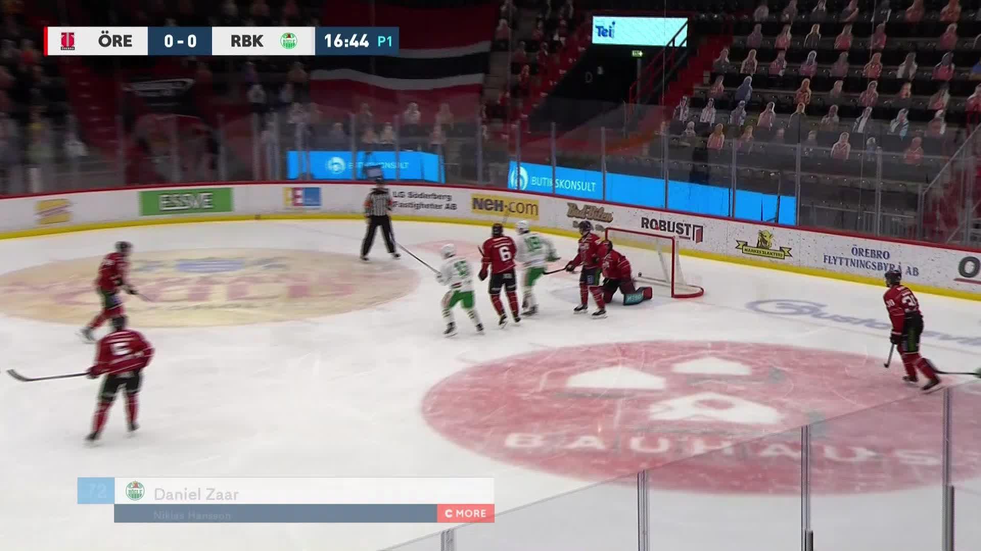Örebro Hockey - Rögle BK 0-1