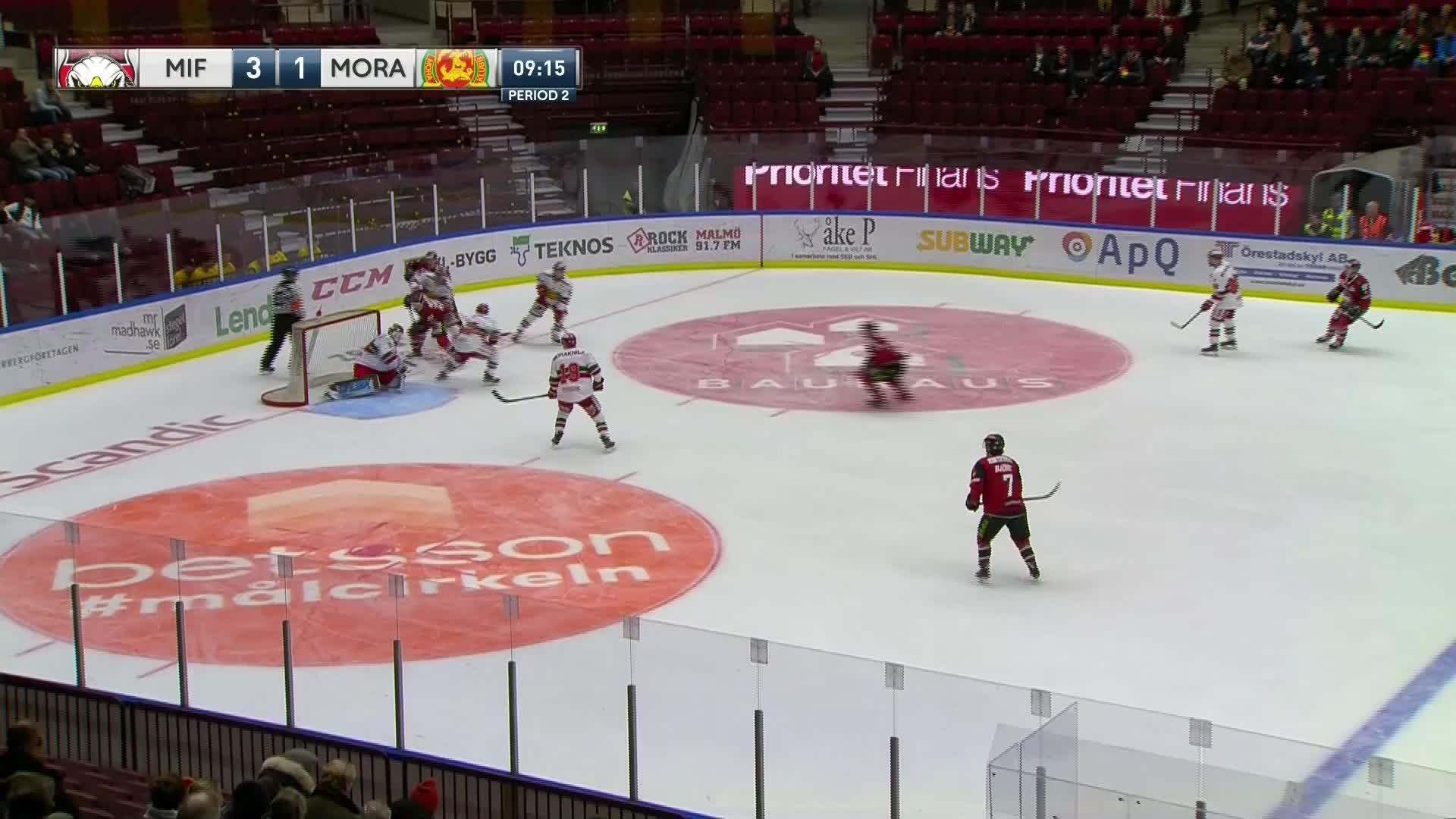 Malmö Redhawks - Mora IK 4-1